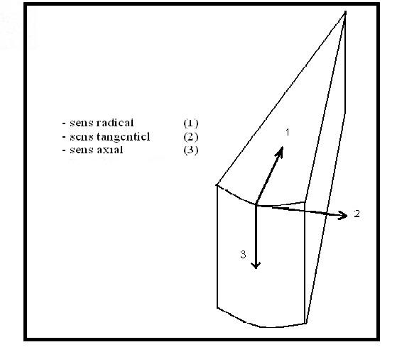 initiation au calcul des structures en bois cb