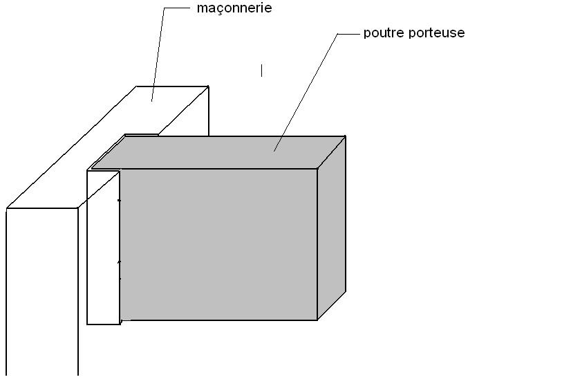assemblage poteau poutre bois pdf