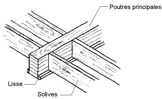 les planchers bois  partie 4