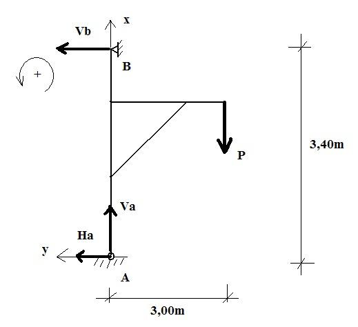 rdm ch  1   rappel sur la m u00e9canique des solides  partie 2