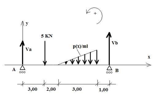 exercice rdm poutre appuis  u2013 goulotte protection cable