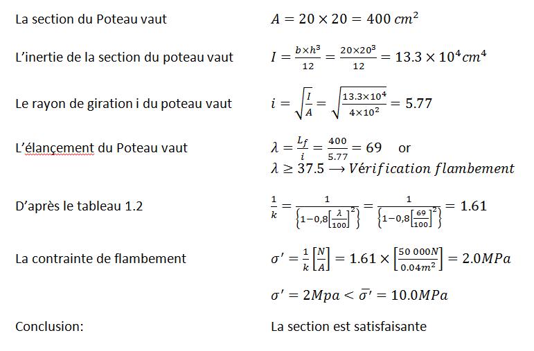 Calcul du flambement des pi u00e8ces de bois (CB71 Eurocodes) GenieCVL # Calcul Charge Admissible Plancher Bois